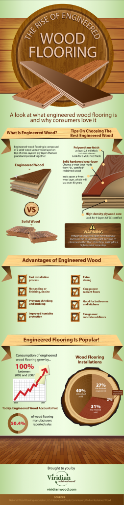 Rise_of_Engineered_Wood-final