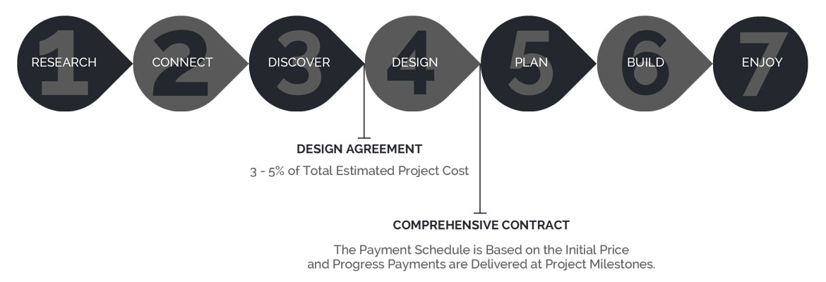 Process Payment Steps - Sebring Services