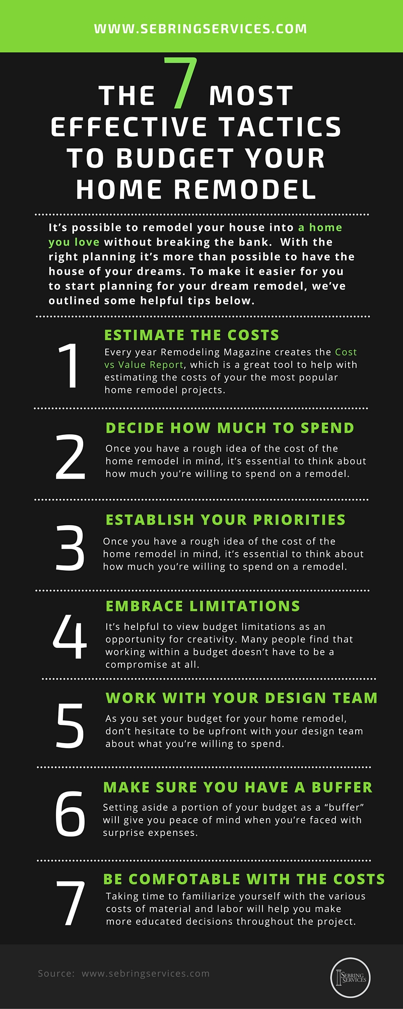 The 7 Most Effective Tactics to Budget Your Home Remodel