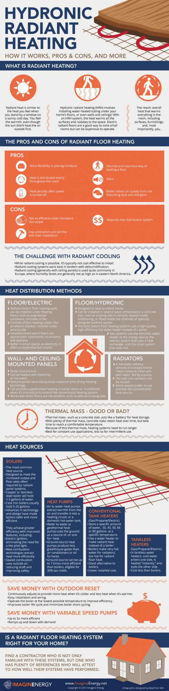 Your Guide To Radiant Floor Heating The Pros And Cons Home 3x3 Super Set Circuit Workout Working It Out Pinterest Imagineenergy Sebring Services