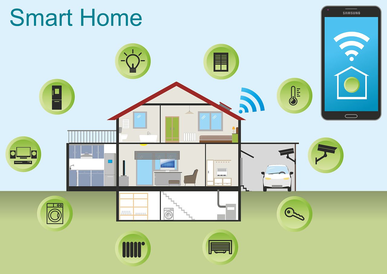 Home Automation Ideas To Help You Build Your Smart Home Home