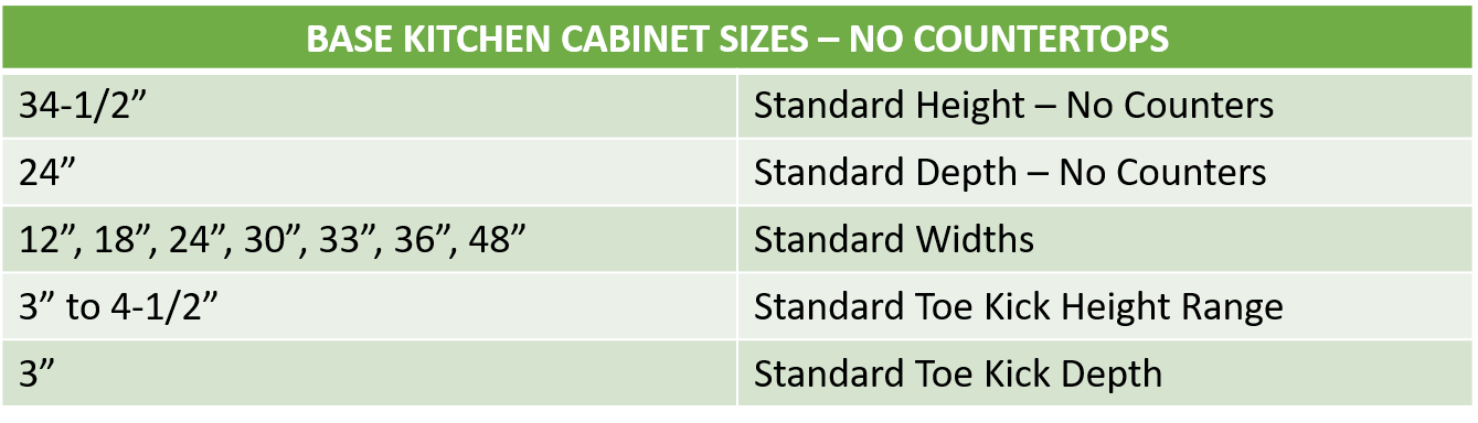 Kitchen Cabinet Sizes and Specifications Guide | Home ...