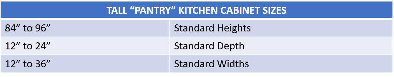 Kitchen Cabinet Sizes And Specifications Guide Home Remodeling - Kitchen cabinets dimensions